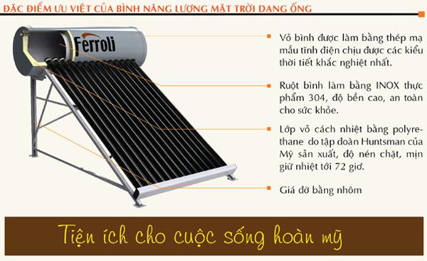 may nanng luong mat troi ferroli